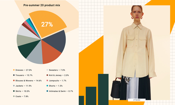 Catwalk analytics image